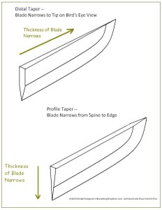 Blade Tapers